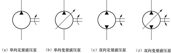 液压泵的职能符号